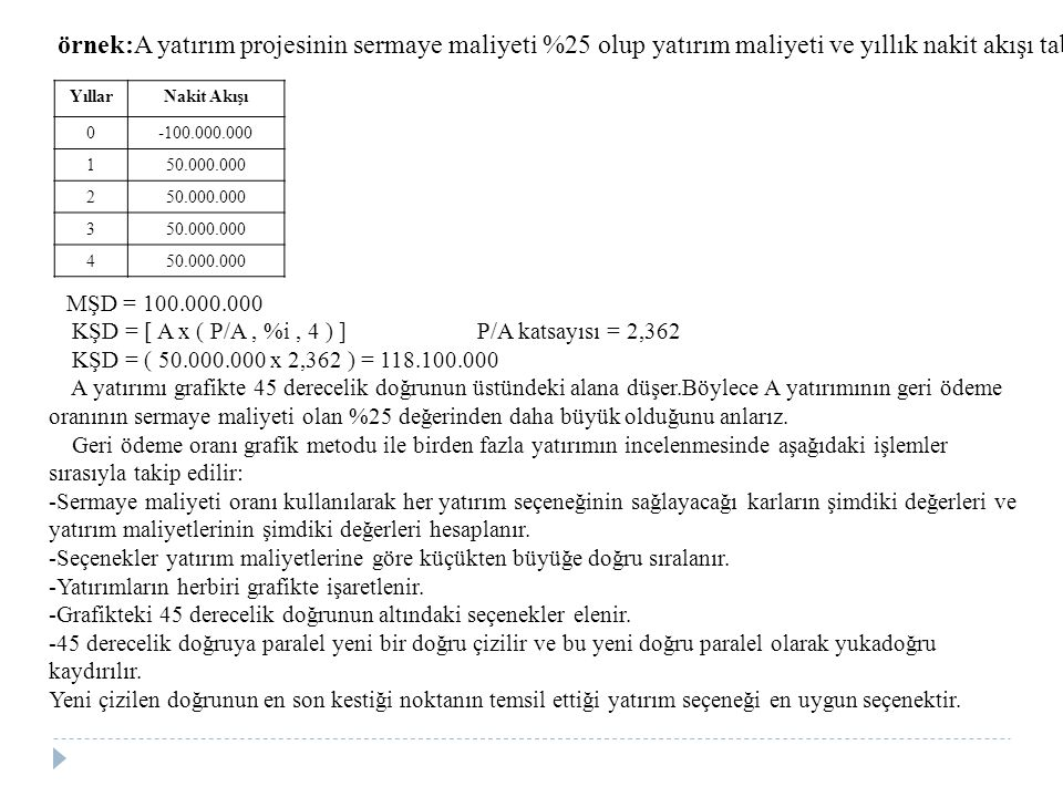 KŞD = [ A x ( P/A , %i , 4 ) ] P/A katsayısı = 2,362